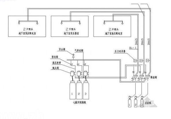气体灭火的施工方案(管网)